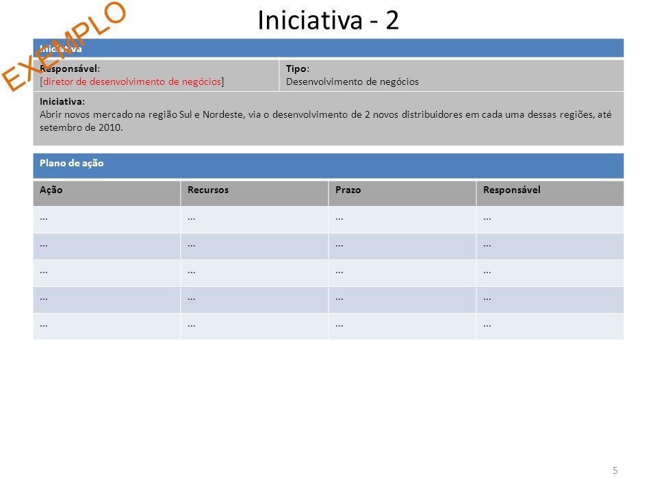 Iniciativa – 3 Iniciativa Responsável: [diretor de operações] Tipo: Produtividade Iniciativa: Padronizar os sistemas de suporte ao cliente, até janeiro de 2011.