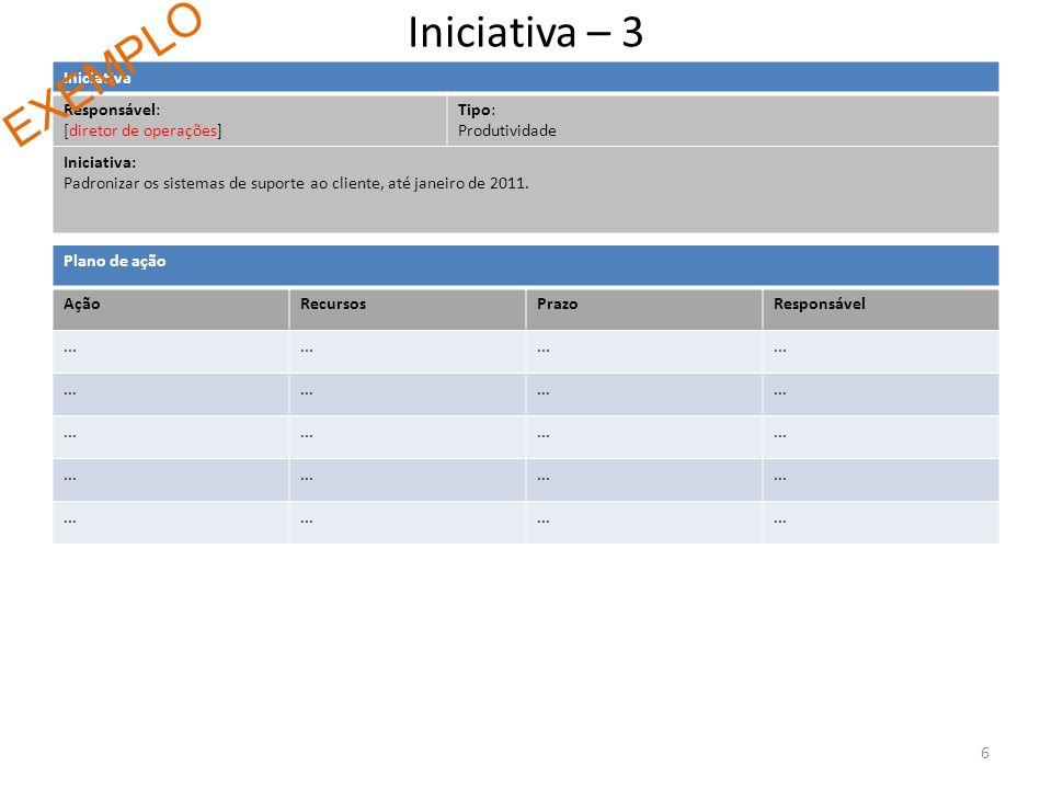 Iniciativa - 4 Iniciativa Responsável: [diretor administrativo] Tipo: Custos Iniciativa: Reduzir custos de telecomunicações pela implantação de um sistema de VOIP e integração com a central telefônica, até julho de 2010.