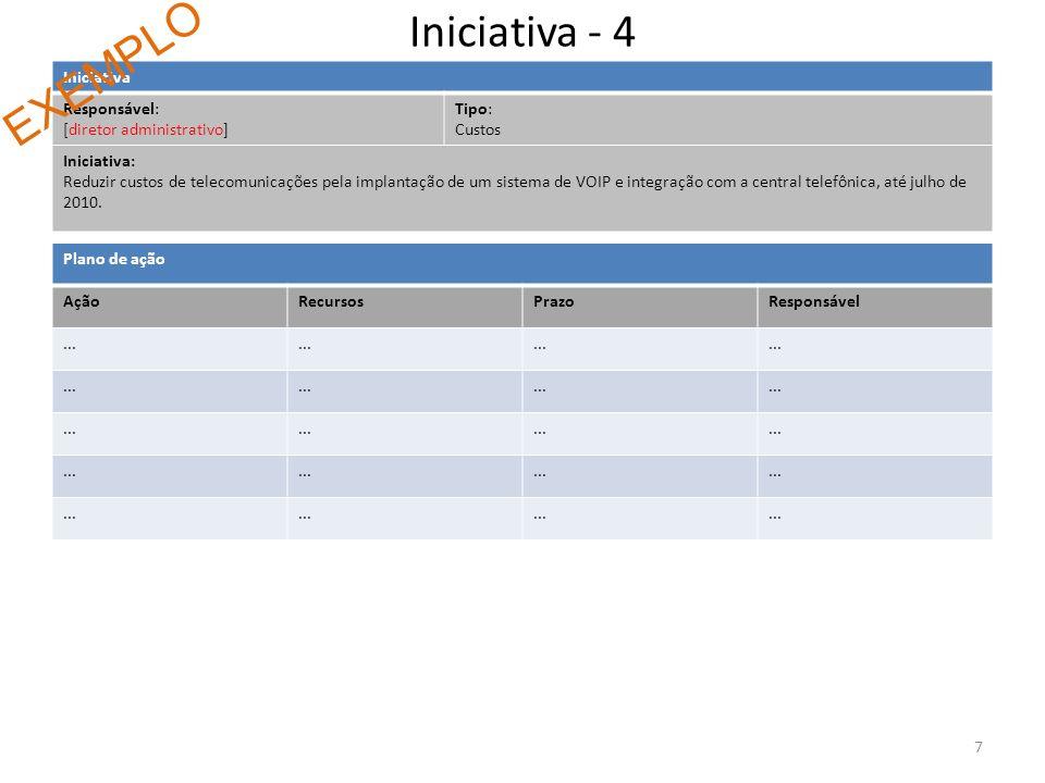 Iniciativa – [número] Iniciativa Responsável:Tipo: (vendas, produtividade, custos ou desenvolvimento de negócios) Iniciativa: 8 Plano de ação AçãoRecursosPrazoResponsável EM BRANCO