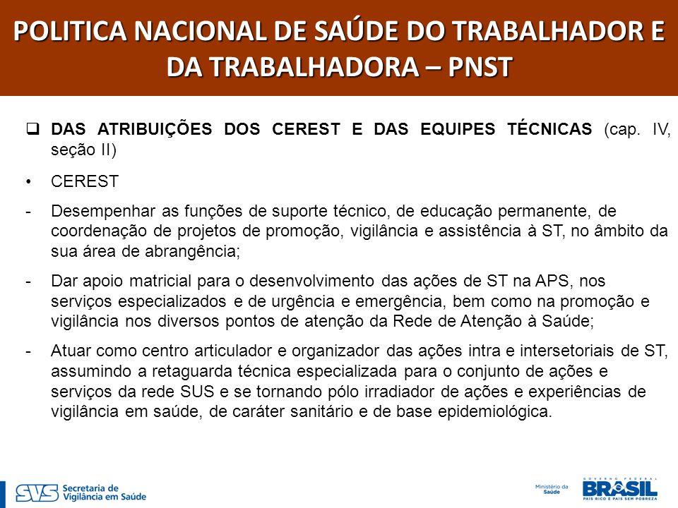POLITICA NACIONAL DE SAÚDE DO TRABALHADOR E DA TRABALHADORA – PNST DA AVALIAÇÃO E DO MONITORAMENTO (cap.