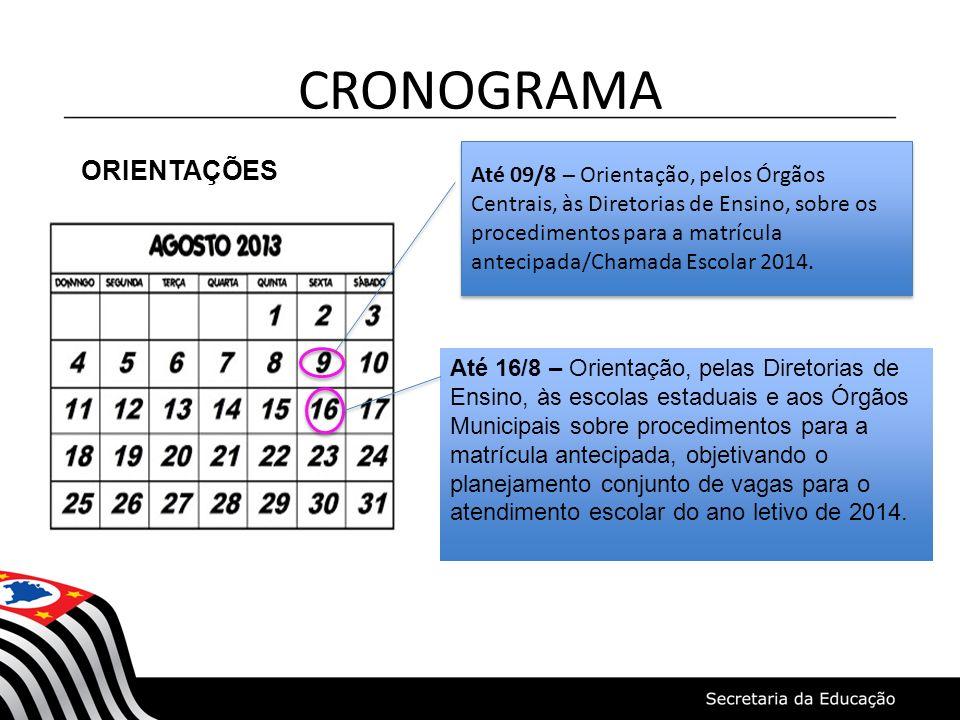 CRONOGRAMA FASES I, II e III 03/9 a 30/9 – Fase I – Consulta e definição, no Sistema de Cadastro de Alunos do Estado de São Paulo, dos alunos que, em 2013, frequentam a pré-escola nas escolas públicas municipais ou conveniadas e que deverão ser atendidos no Ensino Fundamental público.