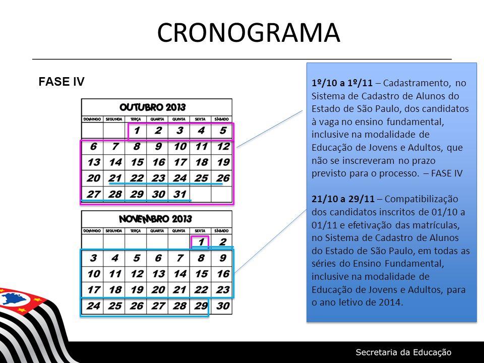 CRONOGRAMA DIVULGAÇÃO 18 a 29/11 – Divulgação, pela escola de origem, dos resultados da matrícula dos alunos definidos na fase I, orientando e informando devidamente os responsáveis.