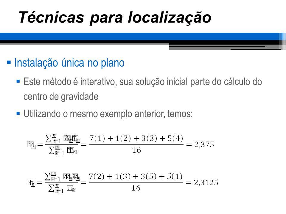 Técnicas para localização Instalação única no plano Xs = 2,375 e Ys = 2,3125 consiste na solução inicial Esta solução é implantada no método interativo Vejamos a solução: IteraçãoInicial 12345678 Final Xs2,3752,091,961,891,851,831,821,811,80 Ys2,31252,222,192,182,17 2,16