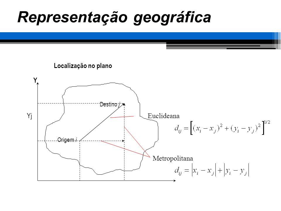 Técnicas para localização Localização ao longo de uma linha Aluguel de de praia ao longo da ilha do Rodeadouro w i – peso de cada localização i s – localização da loja x i – local de cada ponto i partindo da origem n – números de ponto de demanda