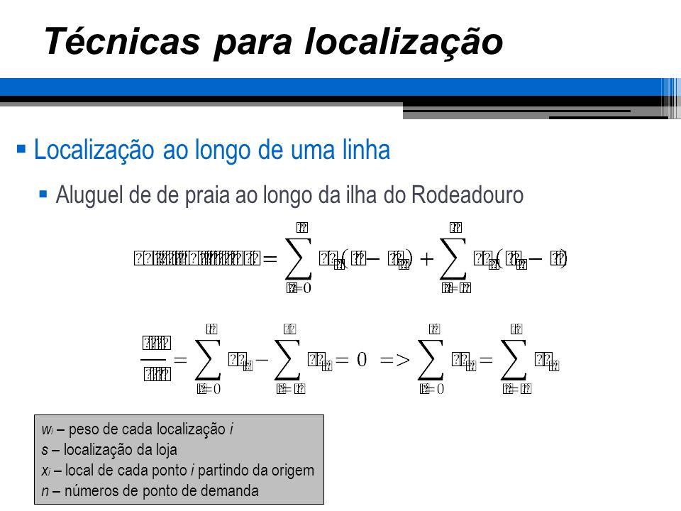 Técnicas para localização Localização ao longo de uma linha Aluguel de de praia ao longo da ilha do Rodeadouro wiwi xixi Mediana = 29 Beira da ilha do rodeadouro Localização sugerida