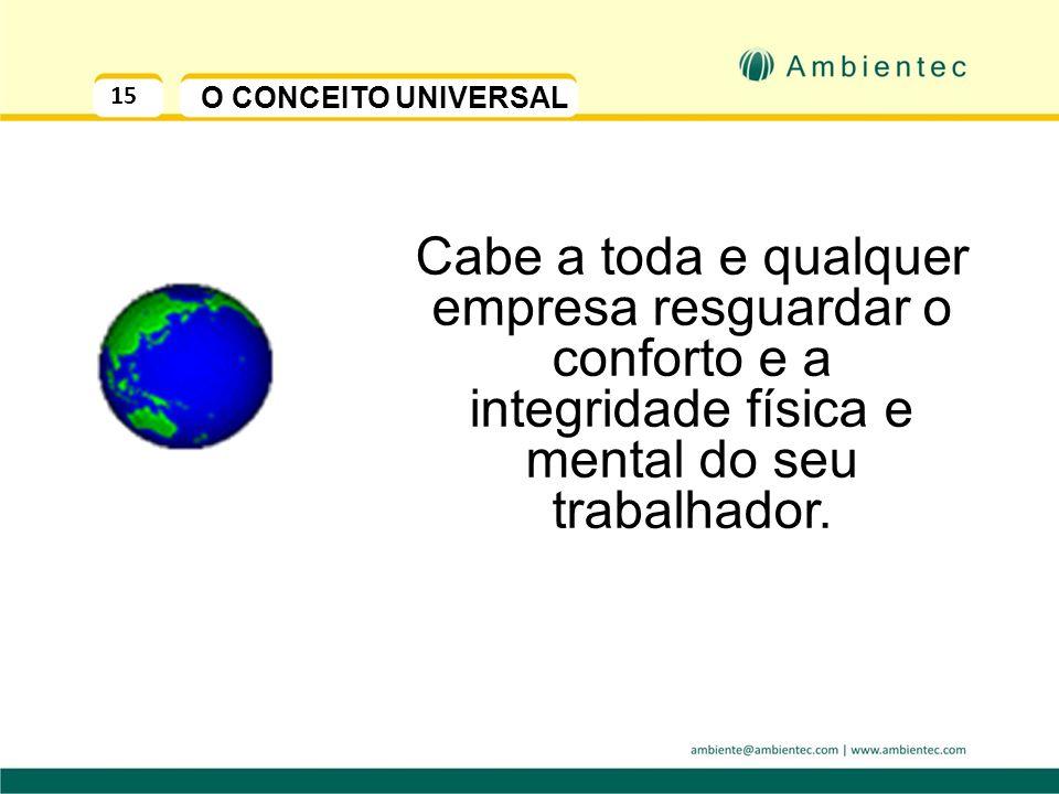 15 O CONCEITO UNIVERSAL Cabe a toda e qualquer empresa resguardar o conforto e a integridade física e mental do seu trabalhador.