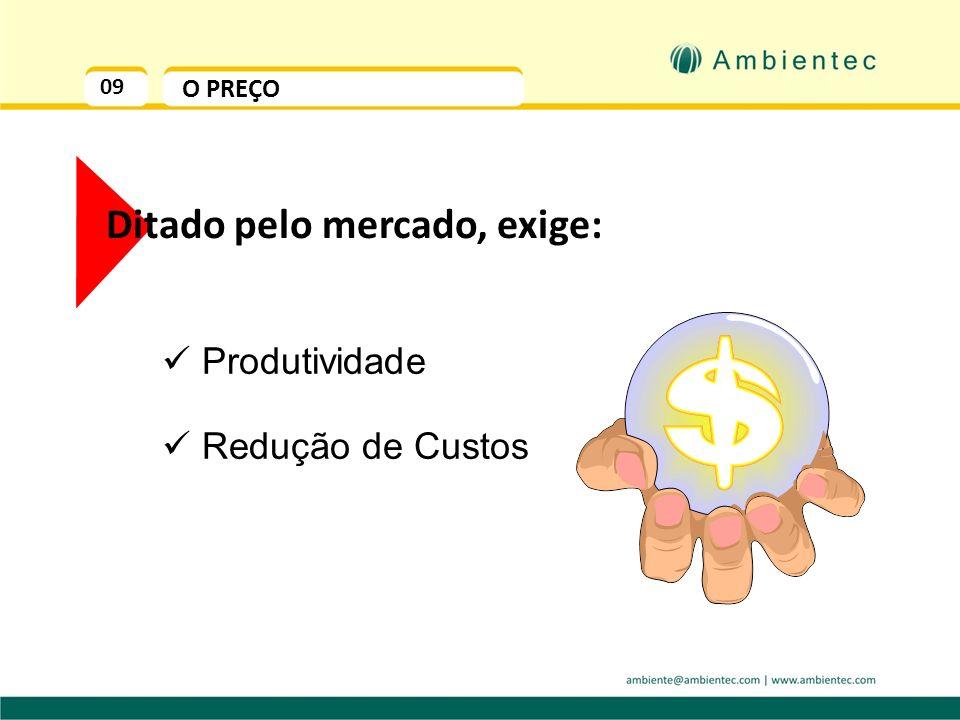 09 O PREÇO Ditado pelo mercado, exige: Produtividade Redução de Custos