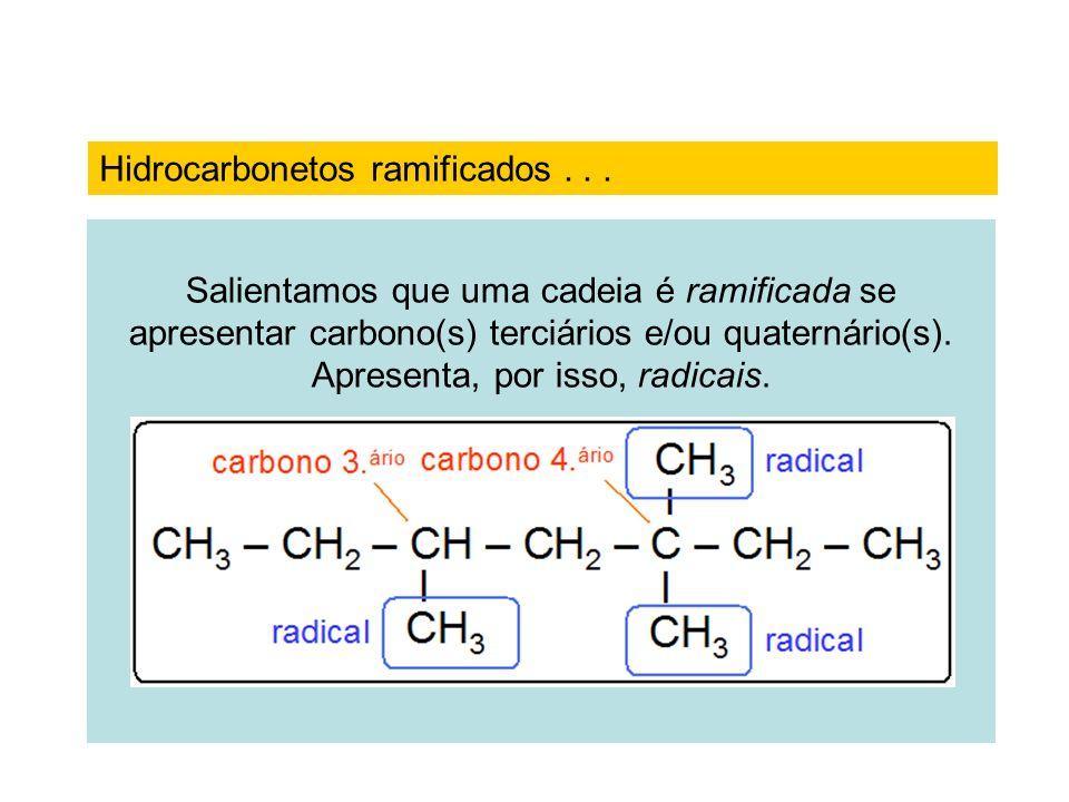 Há vários tipos de radicais, associado-se o nome à quantidade de carbonos.