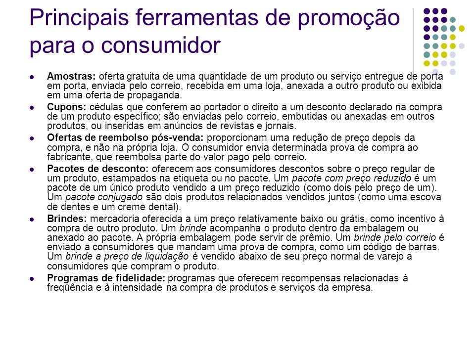 Principais ferramentas de promoção para o consumidor (cont.) Prêmios (concursos, sorteios, jogos): são oportunidades de ganhar dinheiro, viagens ou mercadorias como decorrência da compra de um produto.