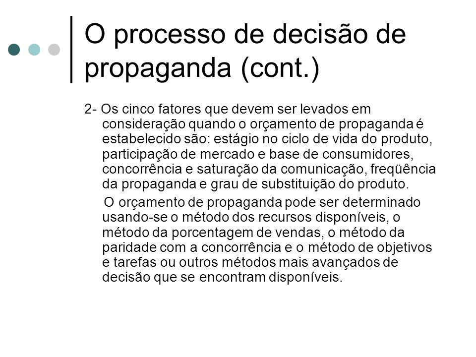 O processo de decisão de propaganda (cont.) 3- As decisões referentes à mensagem compreendem quatro etapas: criação da mensagem, avaliação e seleção da mensagem, execução da mensagem e análise da responsabilidade social.