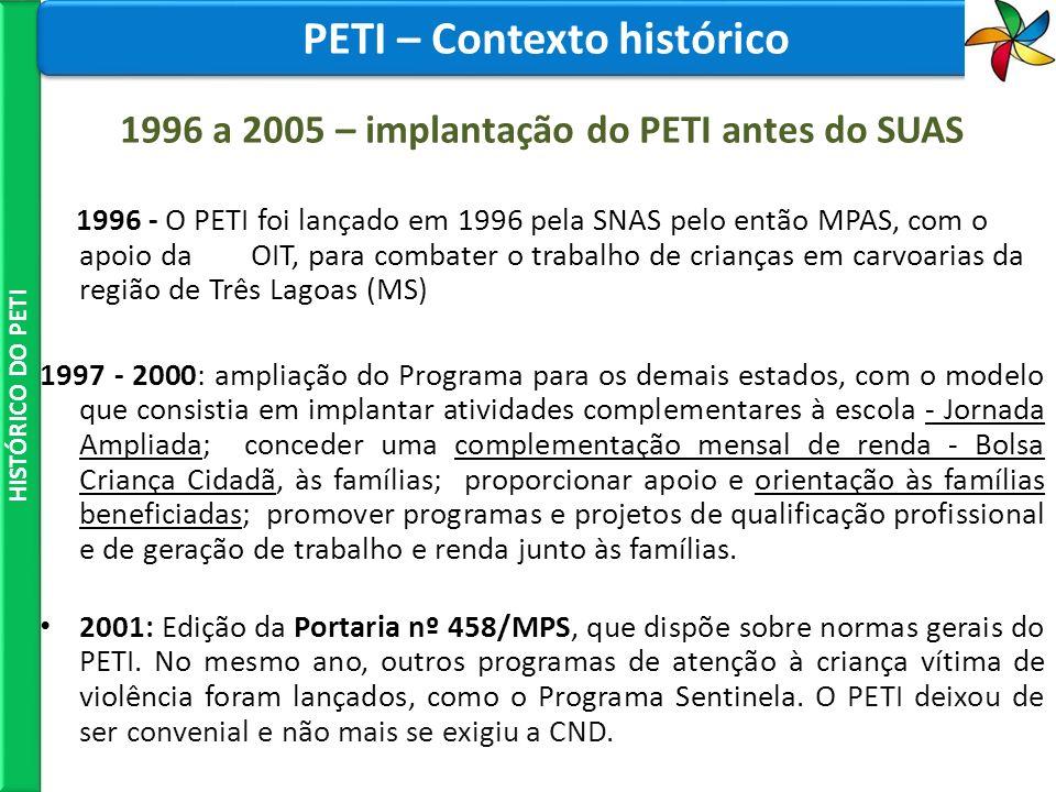 2005 a 2012 – Avanços na estruturação do SUAS 2005: Instituição do Sistema Único de Assistência Social, pela NOB/SUAS 2005.