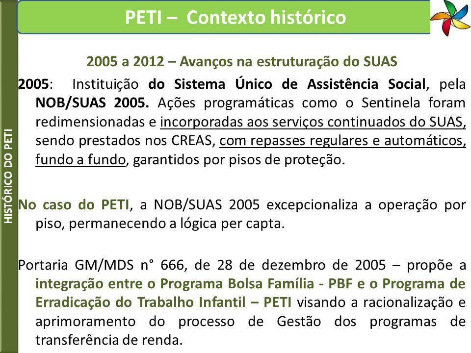 2009: A CIT pactua o Protocolo de Gestão Integrada de Serviços, Benefícios e Transferências de Renda, que define, entre outros, as responsabilidades da rede de CRAS e de CREAS na proteção às famílias com situação de trabalho infantil.
