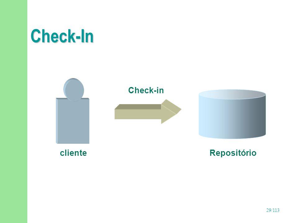 30/113 Check-In (continuação) n Ação de inserir/atualizar um item de configuração no repositório u Verifica o lock do item de configuração, caso o mesmo já exista u Verifica e incrementa a versão do item u Registra informações das mudanças (autor, data, hora, comentários) u Inclui/atualiza o item
