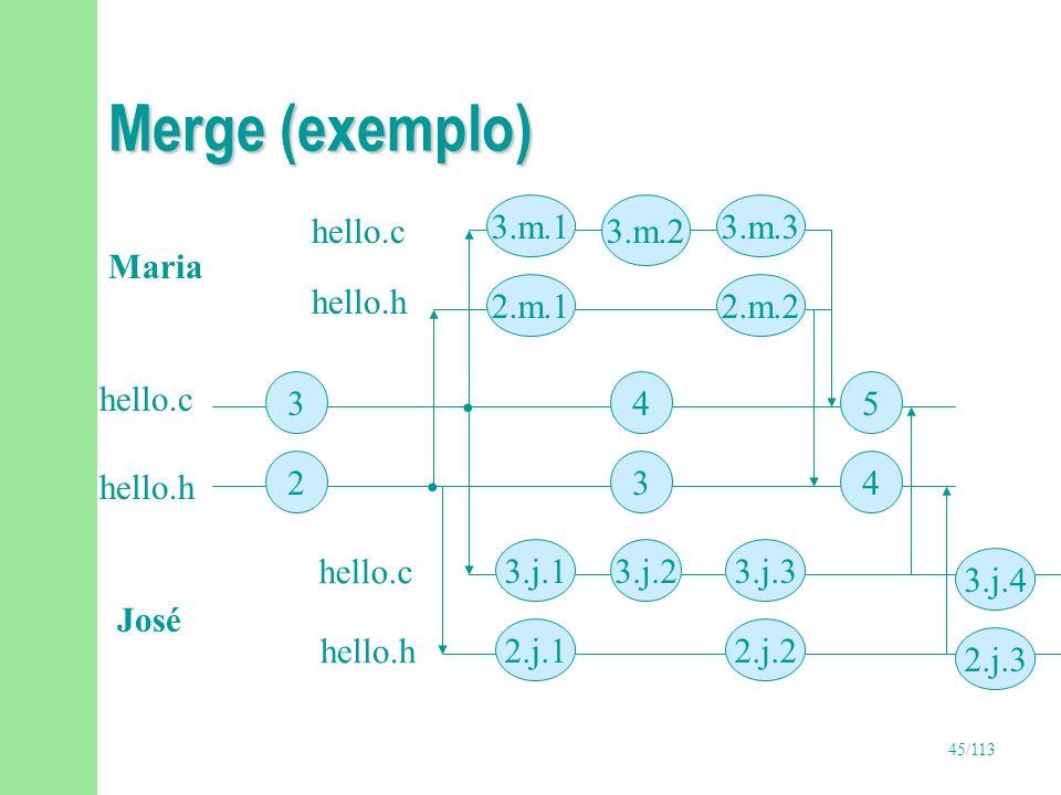 46/113 Branching e Merging: esquema gráfico 1.11.2 1.3 1.4 release_2 1.2.2.2 1.2.2.1 rel_1_fix Tronco principal de desenvolvimento Branch release_1 tag patch tag Merge