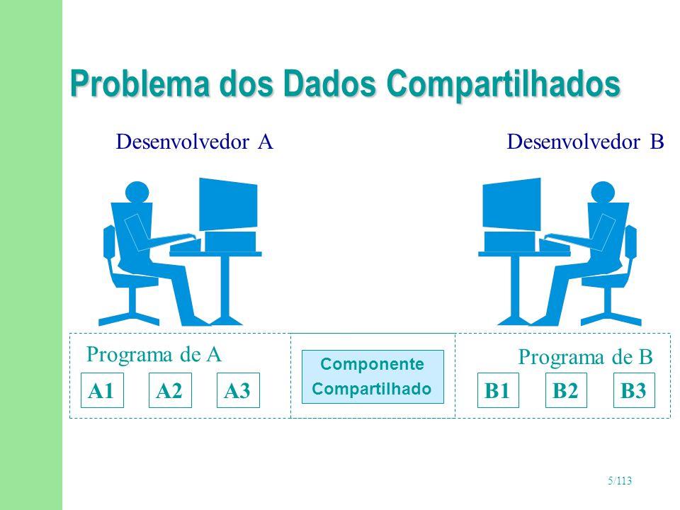 6/113 Problema dos Dados Compartilhados - Cenário n O desenvolvedor A modifica o componente compartilhado n Mais tarde, o desenvolvedor B realiza algumas alterações no mesmo n Ao tentar compilar o componente, erros são apontados pelo compilador, mas nenhum deles ocorre na parte que B alterou n O desenvolvedor B não tem a menor idéia sobre a causa do problema