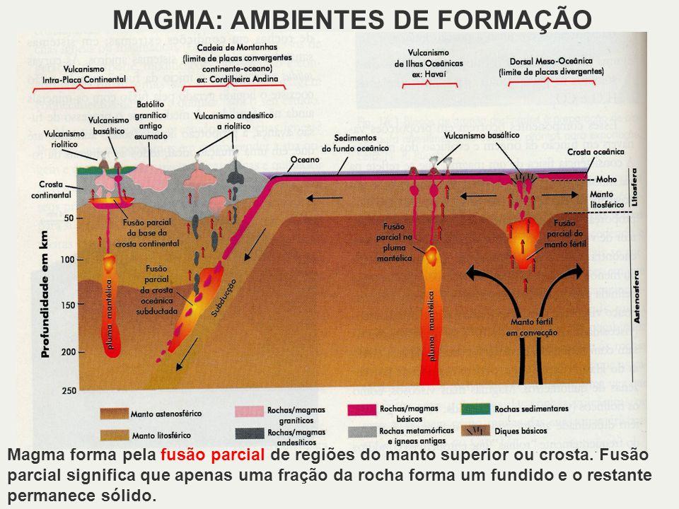 Intrusivas ou plutônicas: Magma cristaliza-se em profundidade Magma nunca atinge a superfície Cristalização lenta Granulação média a grossa (> 1mm) São expostas à superfície somente após ascensão da crosta ROCHAS ÍGNEAS: CLASSIFICAÇÃO Profundidade de cristalização:
