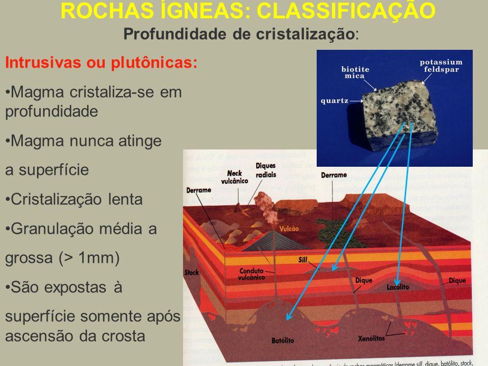 Extrusivas ou vulcânicas: Magma cristaliza-se na superfície Vulcão ou derrame: lava Cristalização rápida Granulação fina a muito fina (< 1mm) ou vítrea ROCHAS ÍGNEAS: CLASSIFICAÇÃO Profundidade de cristalização: