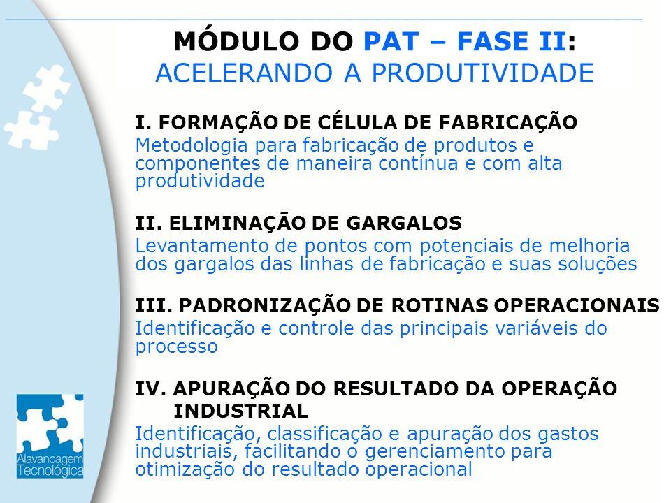 I. FORMAÇÃO DE CÉLULA DE FABRICAÇÃO