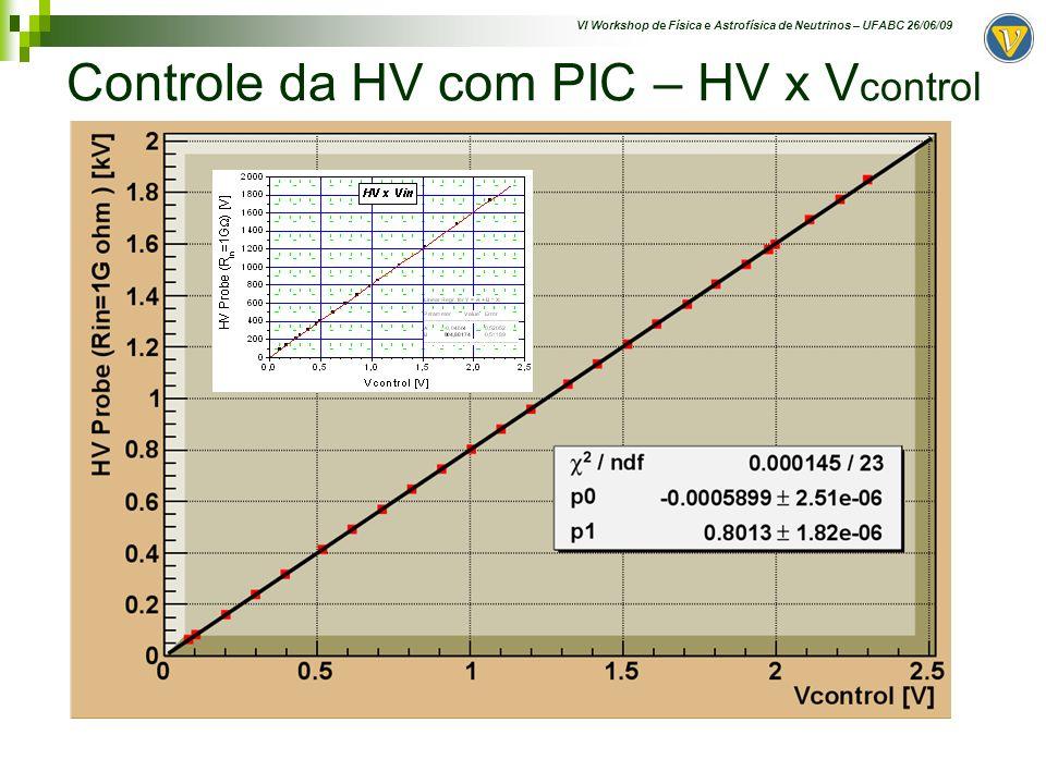 VI Workshop de Física e Astrofísica de Neutrinos – UFABC 26/06/09 Controle da HV com PIC – HV x V mon