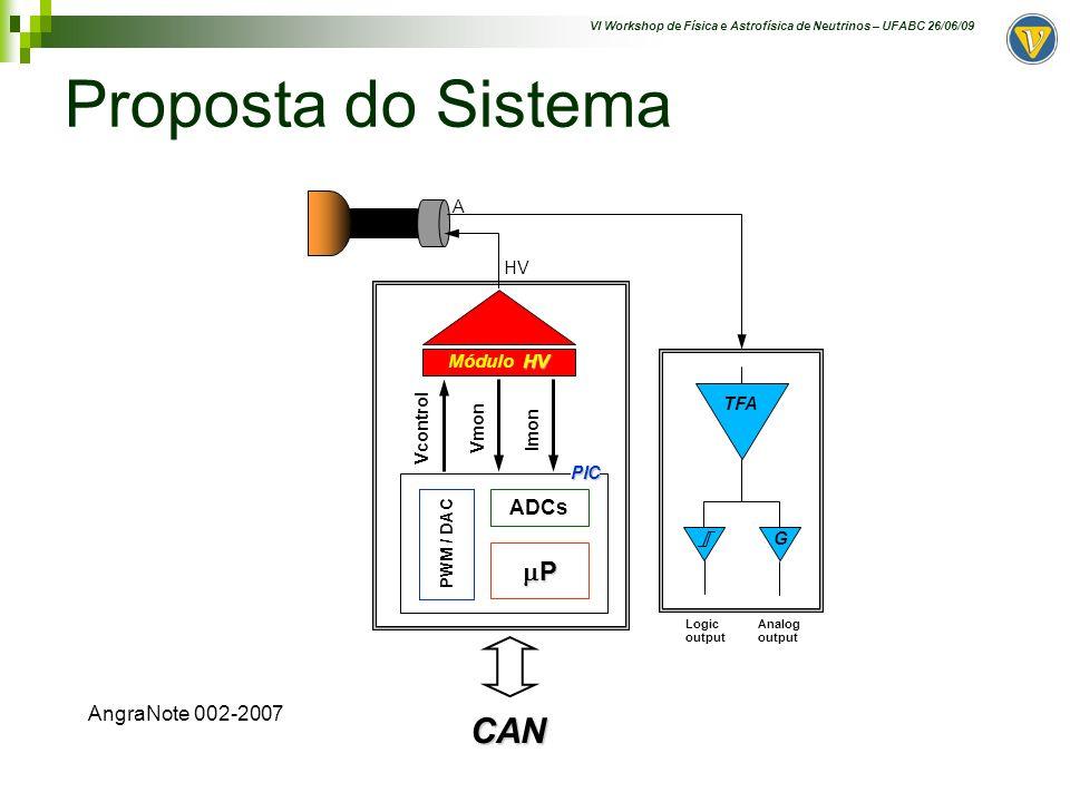 VI Workshop de Física e Astrofísica de Neutrinos – UFABC 26/06/09 Proposta de arquitetura para o sistema P CAN ADC (8 canais) HV 1 Módulo HV 1 HV 2 Módulo HV 2 HV 8 Módulo HV 8...