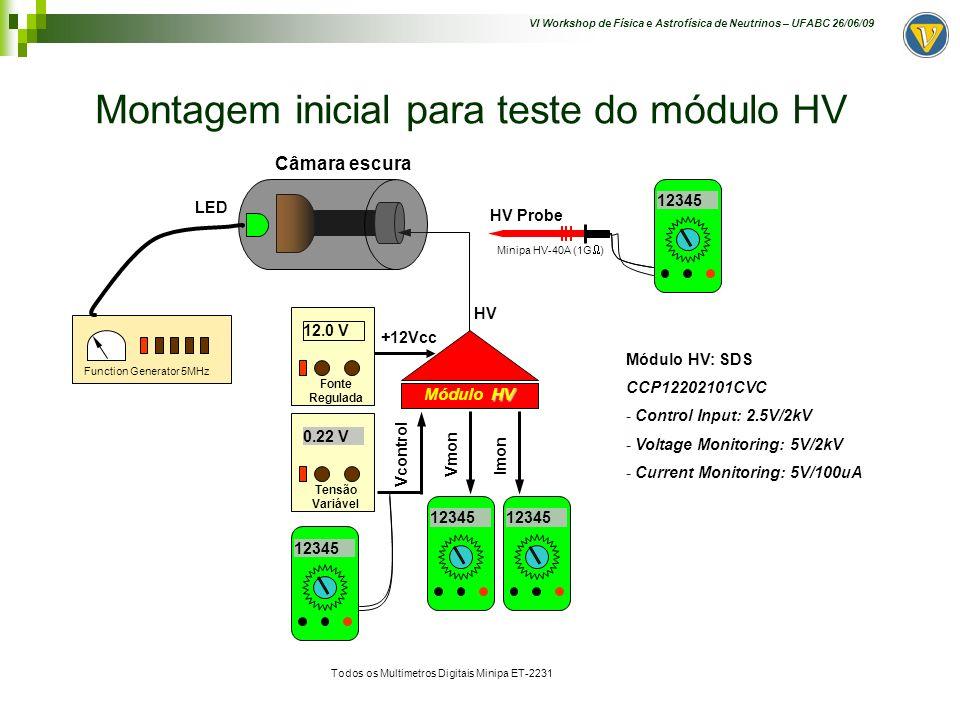 VI Workshop de Física e Astrofísica de Neutrinos – UFABC 26/06/09 Desenvolvimento do sistema de teste Firmware: MPLAB + C18 Código portável Geração do sinal de controle: PWM + LPF Comunicação USB (PIC18F4550) Sistema gerenciador: Python + ROOT