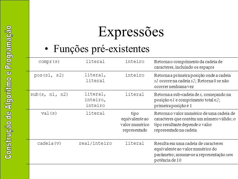 Expressões Literais prog + amação programação compr(tipos) 5 (inteiro) sub(algoritmos, 4, 3) ori Mistas val(443) 443 (inteiro) val(123,84) 123,84 (real) val(2e5) 200000 (inteiro) val(1,2345e2) 123,45 (real) pos(al, valores) 2 cadeia(10) 10 cadeia(3 * 7 + 1) 22 cadeia(7 / 2) 3,5 cadeia(1 / 3) 0,33333 (n o arbitrário de casas)