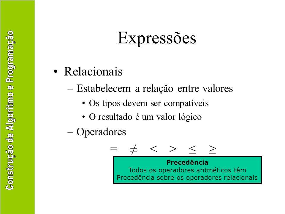 Expressões Relacionais –Exemplos 10 = 10verdadeiro 8 = 5 + 2falso 10 mod 2 = 1falso 1 + 2 * 7 21verdadeiro 18 > 3 * 7falso 1 + 1 < 2falso 1 + 1 2verdadeiro variáveis = variáveisverdadeiro tipos + dados = tipos dadosfalso abc > abbverdadeiro 123 > 12verdadeiro