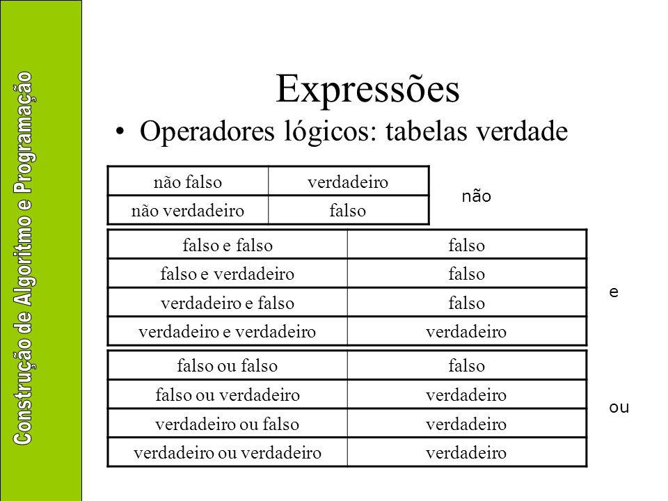 Expressões Dê o resultado das seguintes expressões 14,0 9 falso falso verdadeiro falso verdadeiro verdadeiro verdadeiro falso 8 + 3 * 4 / 2 3 * 7 div 2 mod 10 4 / 2 / 2 > 1 leopardo < guepardo verdadeiro ou verdadeiro e falso verdadeiro e falso ou verdadeiro e falso verdadeiro ou falso e falso ou verdadeiro (verdadeiro ou falso) e falso ou verdadeiro 8 > 3 e 9 = 8 + 1 ou 12 mod 6 > 6 1 1 e zebra 4