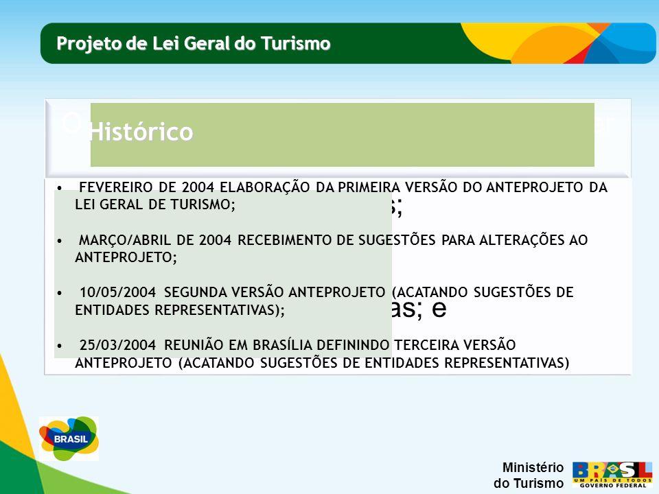 Ministério do Turismo Projeto de Lei Geral do Turismo Projeto de Lei Geral do Turismo Histórico JULHO DE 2004 QUINTA VERSÃO DO ANTEPROJETO (CORREÇÕES EFETUADAS POR CONSULTORIA); DEZEMBRO 2004 OFICINA VI CBRATUR; 06/12/2004 SEXTA VERSÃO DO ANTEPROJETO (CORREÇÕES E SUGESTÕES COLHIDAS COM ENTIDADES REPRESENTATIVAS E CONSULTORIA) C/ MINUTA DE AVISO MINISTERIAL; 02/02/2005 SÉTIMA VERSÃO DO ANTEPROJETO (ENCAMINHAMENTO AOS MINISTÉRIOS)