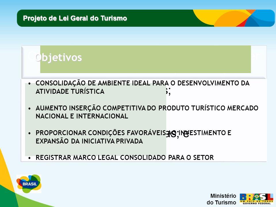 Ministério do Turismo Projeto de Lei Geral do Turismo Realidade Atual INDEFINIÇÃO DE BASE LEGAL PARA UM PLANO NACIONAL DE TURISMO GERANDO EVENTUAL DESCONTINUIDADE NAS POLÍTICAS DE AÇÃO GOVERNAMENTAIS DIFERENTES ORDENAMENTOS EM VIGOR (LEIS E DECRETOS) CARÊNCIA DE UNICIDADE E LÓGICA LEGAL MATÉRIAS SOBREPOSTAS OU COMPLEMENTARES ENTRE UNIÃO, ESTADOS E MUNICÍPIOS AUSÊNCIA DE NORMAS FISCALIZATÓRIAS E PUNITIVAS INEXISTÊNCIA DE PADRONIZAÇÃO QUANTO AOS SERVIÇOS OFERTADOS