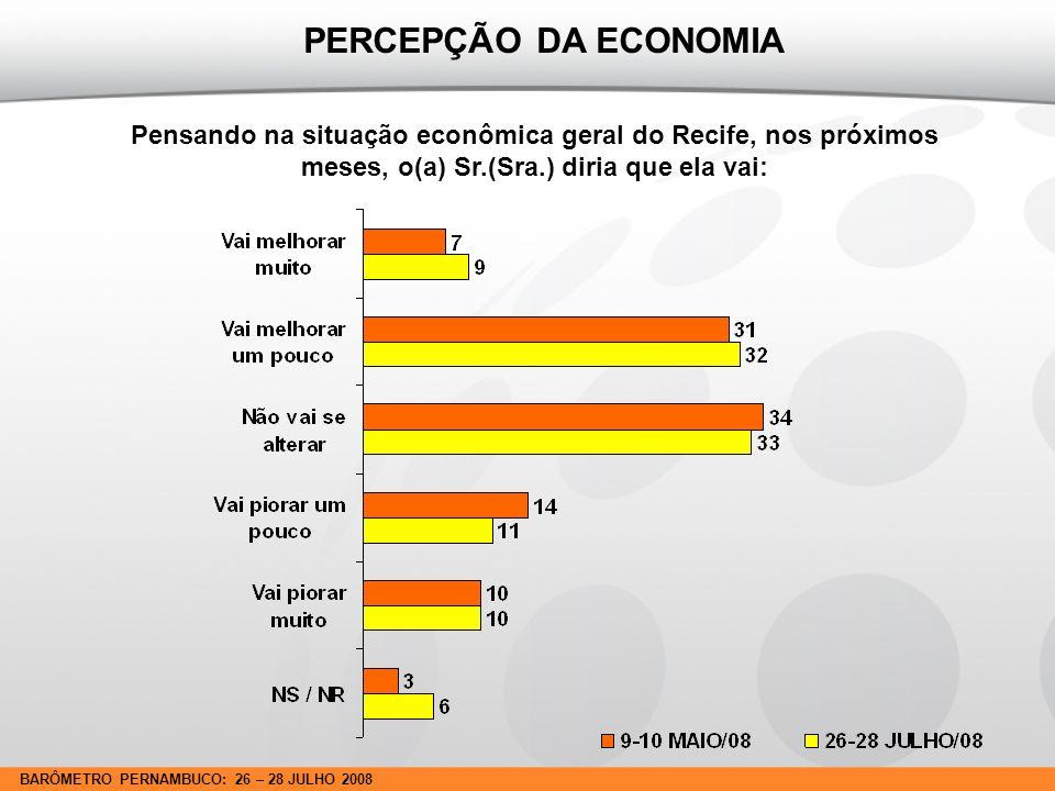 BARÔMETRO PERNAMBUCO: 26 – 28 JULHO 2008 Pensando na situação econômica geral de Pernambuco, nos próximos meses, o(a) Sr.(Sra.) diria que ela vai: PERCEPÇÃO DA ECONOMIA