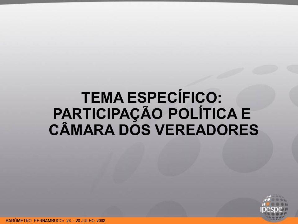 BARÔMETRO PERNAMBUCO: 26 – 28 JULHO 2008 Em que medida o(a) Sr.(Sra.) se interessa por política.