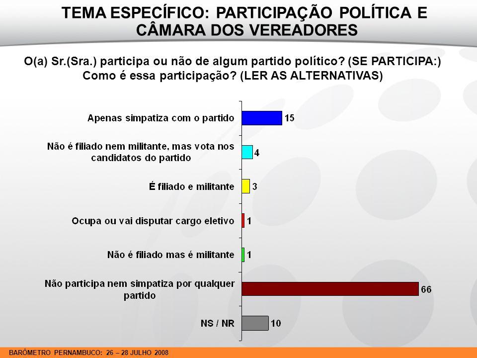 BARÔMETRO PERNAMBUCO: 26 – 28 JULHO 2008 Segundo o seu entendimento, qual a função da Câmara Municipal, ou seja, da Câmara dos Vereadores.