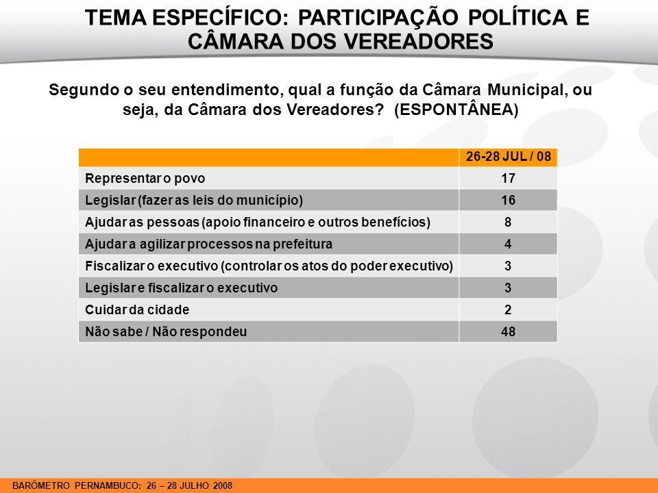BARÔMETRO PERNAMBUCO: 26 – 28 JULHO 2008 Na sua opinião, como o Sr.(Sra.) avalia a atuação da Câmara Municipal, ou seja, da Câmara dos Vereadores.