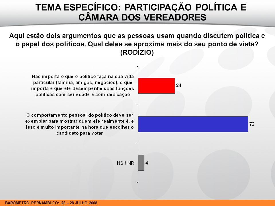 BARÔMETRO PERNAMBUCO: 26 – 28 JULHO 2008 Agora vamos pensar em alguns problemas da política no nosso município.