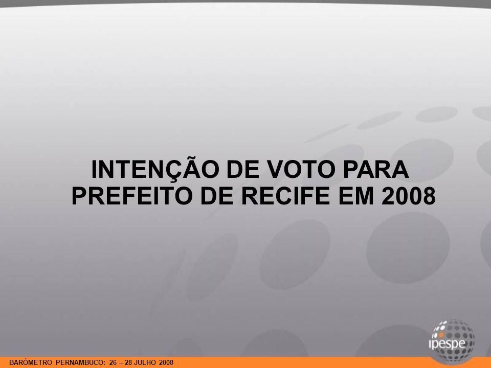 BARÔMETRO PERNAMBUCO: 26 – 28 JULHO 2008 Este ano vai haver eleição para prefeito de Recife.