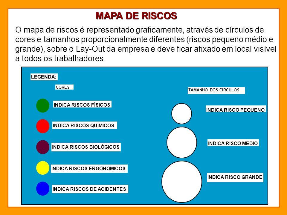 MAPA DE RISCOS DO AMBULATÓRIO