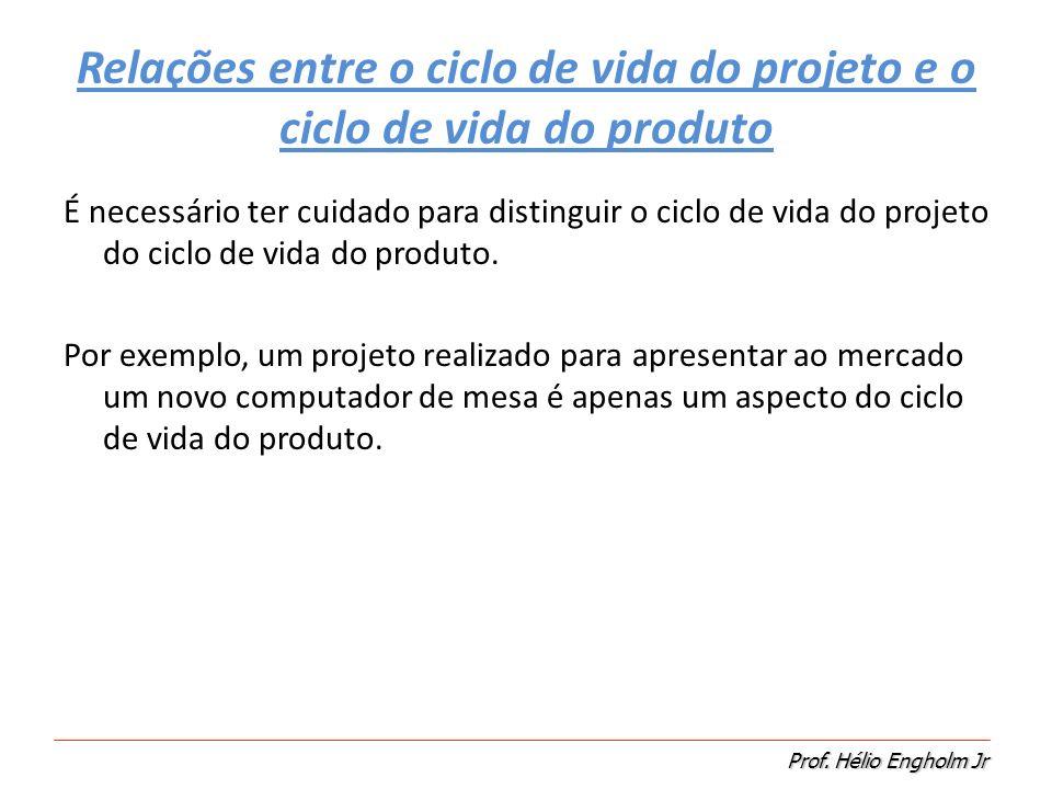 Prof. Hélio Engholm Jr Relação entre o produto e os ciclos de vida do projeto