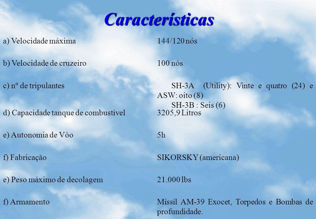 Características a) Velocidade máxima144/120 nós b) Velocidade de cruzeiro100 nós c) nº de tripulantesSH-3A (Utility): Vinte e quatro (24) e ASW: oito (8) SH-3B : Seis (6) d) Capacidade tanque de combustível3205,9 Litros e) Autonomia de Vôo5h f) FabricaçãoSIKORSKY (americana) e) Peso máximo de decolagem21.000 lbs f) ArmamentoMíssil AM-39 Exocet, Torpedos e Bombas de profundidade.
