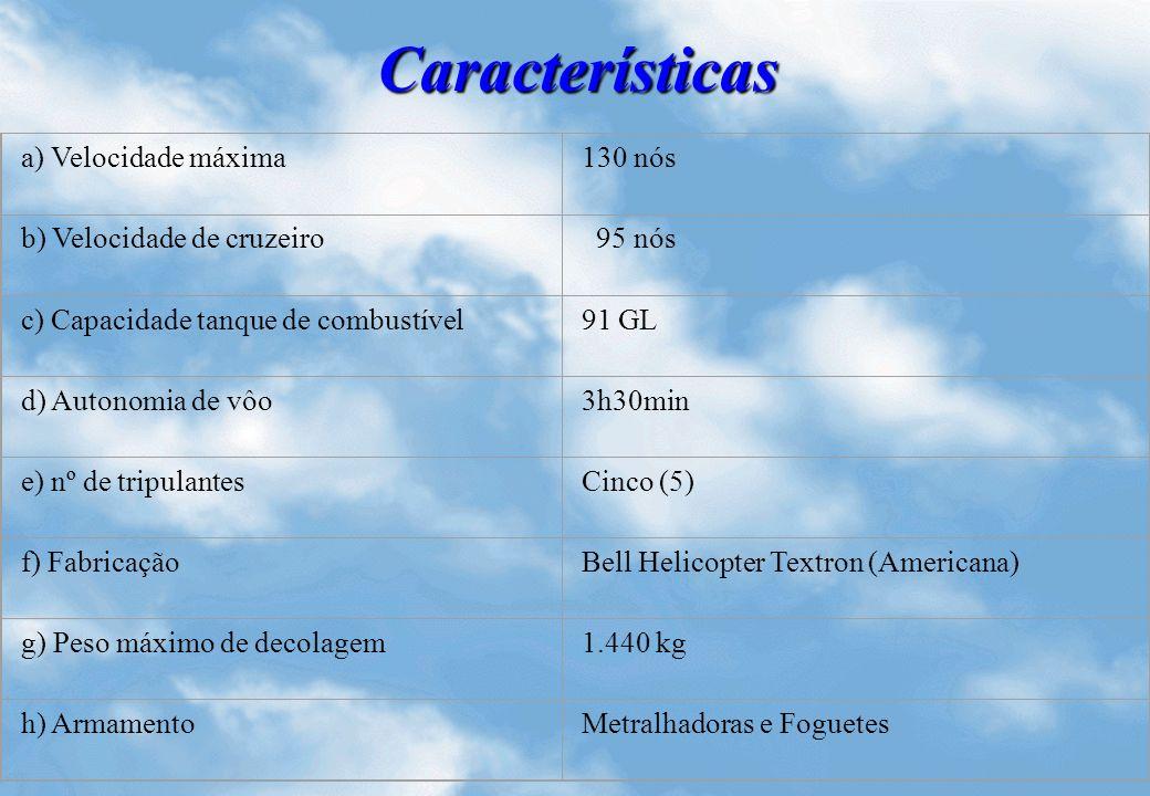 Características a) Velocidade máxima130 nós b) Velocidade de cruzeiro 95 nós c) Capacidade tanque de combustível91 GL d) Autonomia de vôo3h30min e) nº de tripulantesCinco (5) f) FabricaçãoBell Helicopter Textron (Americana) g) Peso máximo de decolagem1.440 kg h) ArmamentoMetralhadoras e Foguetes