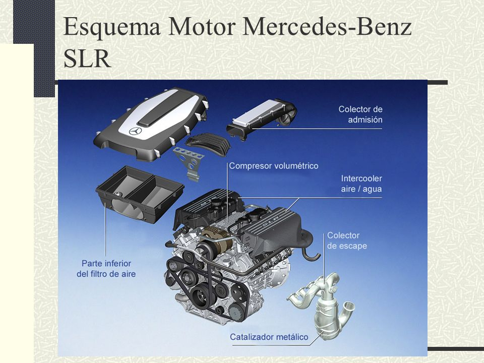 Teste do Motor do Mercedes-Benz SLR