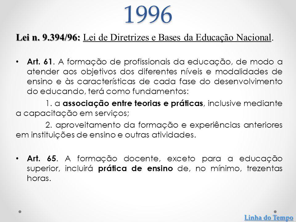 Lei n.9.394/96 (Parecer CES 744/97) Lei n.