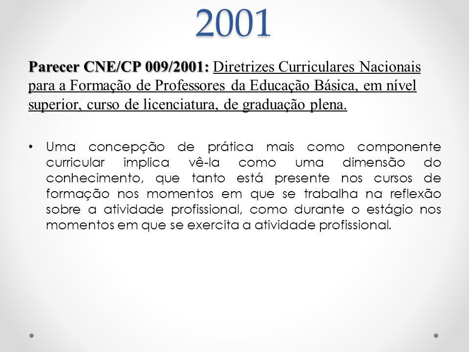 : Parecer CNE/CP 21/2001: Art.