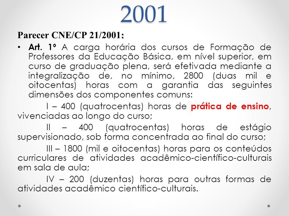 Parecer CNE/CP 28/2001: [...] A prática não é uma cópia da teoria e nem esta é um reflexo daquela.