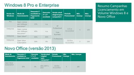 Windows 8 Pro e Enterprise