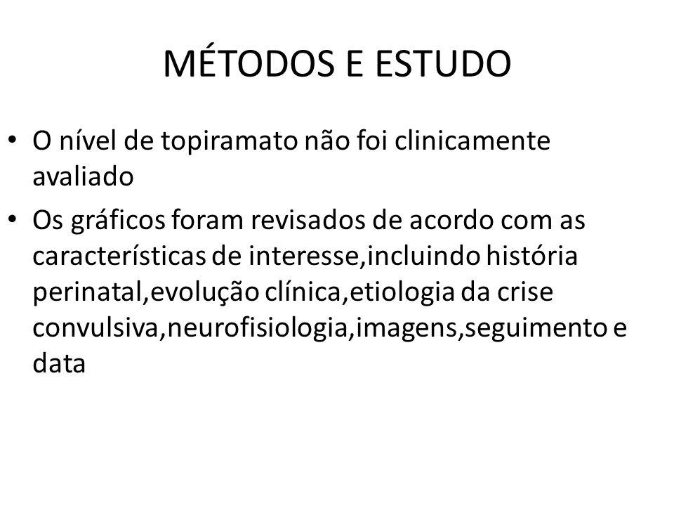 MÉTODOS E ESTUDO Clinicamente,as crises convulsivas foram diagnosticadas e registradas quando foram tratadas como convulsão Semiologicamente,foram classificadas de acordo com Mizrahi e Kellaway No EEG,as crises convulsivas foram diagnosticadas de acordo com os indicadores neurofisiológicos