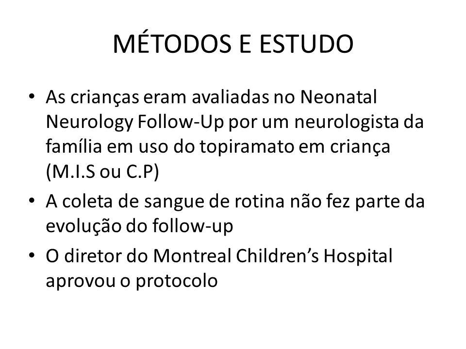 RESULTADOS Foram identificados 6 neonatos que foram tratados com topiramato devido a crises convulsivas refratárias ao fenobarbital (30- 60mg/kg com nível sérico 34-42µg/ml) Estes neonatos foram acompanhados pelo Neonatal Neurology Clinic of Montreal Childrens Hospital