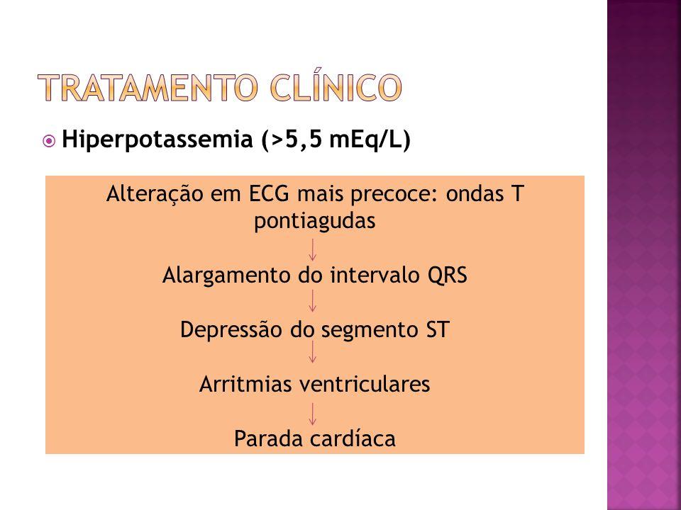 Hiperpotassemia (>5,5 mEq/L) Restrição de potássio de fontes exógenas Resina de troca (Sorcal – sulfonato poliestireno de sódio): deve ser administrada via oral ou por enema de retenção na dose de 1g/kg.