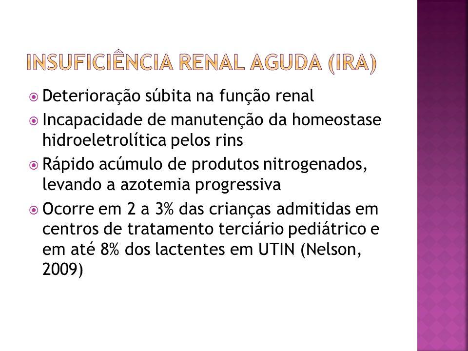 Frequentemente a deterioração da função renal é acompanhada de oligúria (<1mL/kg/h em RN e <0,8mL/kg/h ou <240mL/m 2 /dia na criança maior) Na IRA o volume urinário pode estar reduzido (IRA oligúrica), normal ou aumentado (IRA não oligúrica)