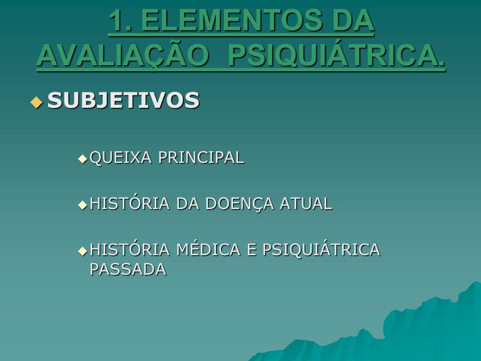 AVALIAÇÃO PSIQUIÁTRICA - 2 ELEMENTOS SUBJETIVOS - 2 ELEMENTOS SUBJETIVOS - 2 HISTÓRIA SOCIAL HISTÓRIA SOCIAL HISTÓRIA FAMILIAR HISTÓRIA FAMILIAR REVISÃO DOS SISTEMAS REVISÃO DOS SISTEMAS
